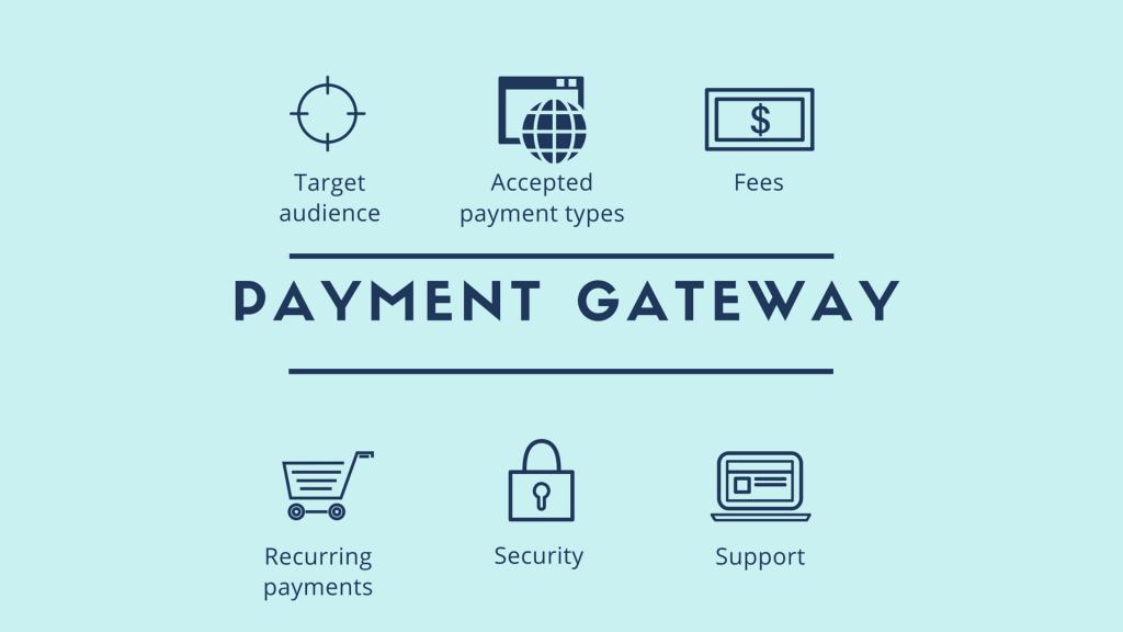 Payment Gateway Bank Indonesia Untuk Pengecekan Mutasi